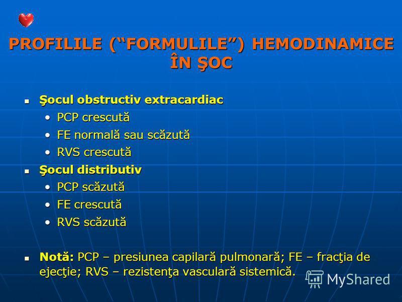 PROFILILE (FORMULILE) HEMODINAMICE ÎN ŞOC Şocul obstructiv extracardiac Şocul obstructiv extracardiac PCP crescutăPCP crescută FE normală sau scăzutăFE normală sau scăzută RVS crescutăRVS crescută Şocul distributiv Şocul distributiv PCP scăzutăPCP sc