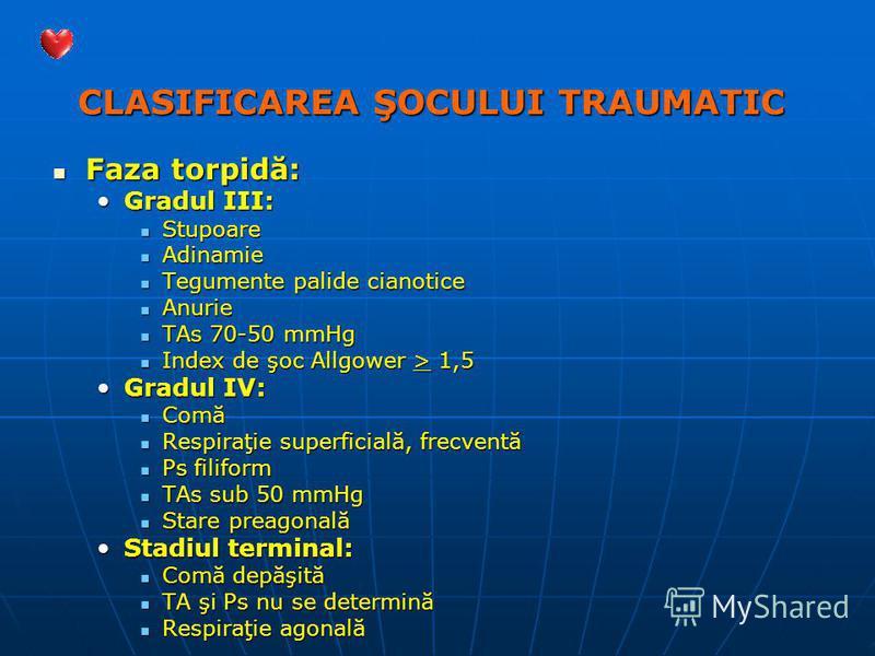 CLASIFICAREA ŞOCULUI TRAUMATIC Faza torpidă: Faza torpidă: Gradul III:Gradul III: Stupoare Stupoare Adinamie Adinamie Tegumente palide cianotice Tegumente palide cianotice Anurie Anurie TAs 70-50 mmHg TAs 70-50 mmHg Index de şoc Allgower > 1,5 Index