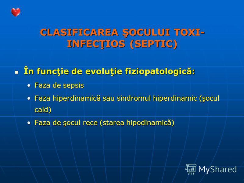 CLASIFICAREA ŞOCULUI TOXI- INFECŢIOS (SEPTIC) În funcţie de evoluţie fiziopatologică: În funcţie de evoluţie fiziopatologică: Faza de sepsisFaza de sepsis Faza hiperdinamică sau sindromul hiperdinamic (şocul cald)Faza hiperdinamică sau sindromul hipe
