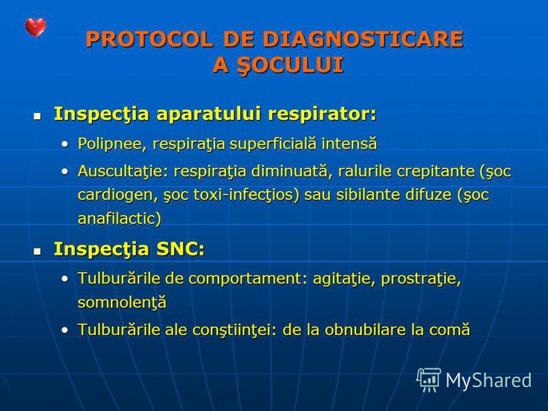 PROTOCOL DE DIAGNOSTICARE A ŞOCULUI Inspecţia aparatului respirator: Inspecţia aparatului respirator: Polipnee, respiraţia superficială intensăPolipnee, respiraţia superficială intensă Auscultaţie: respiraţia diminuată, ralurile crepitante (şoc cardi