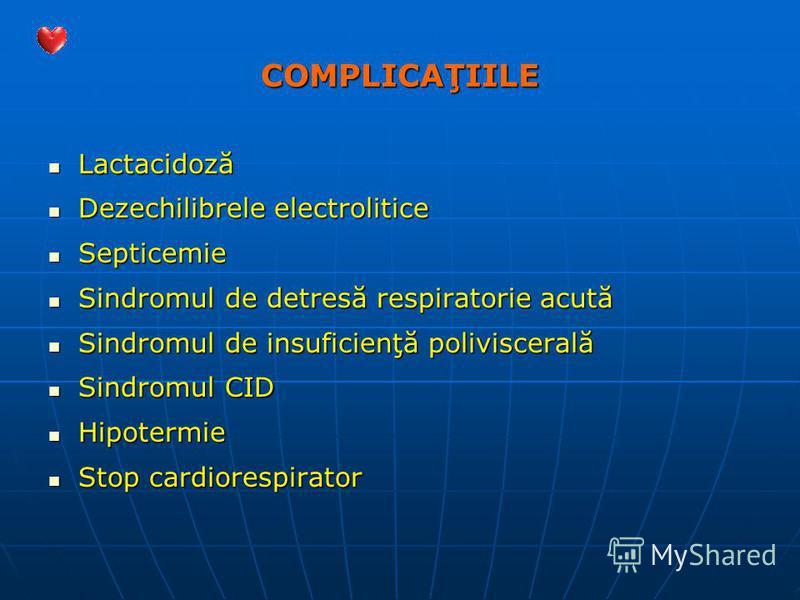 COMPLICAŢIILE Lactacidoză Lactacidoză Dezechilibrele electrolitice Dezechilibrele electrolitice Septicemie Septicemie Sindromul de detresă respiratorie acută Sindromul de detresă respiratorie acută Sindromul de insuficienţă poliviscerală Sindromul de