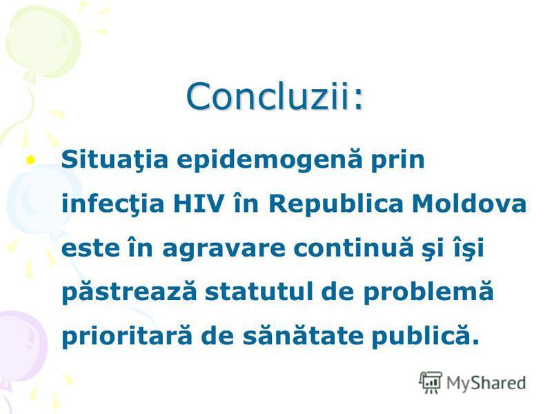 Concluzii: Situaţia epidemogenă prin infecţia HIV în Republica Moldova este în agravare continuă şi îşi păstrează statutul de problemă prioritară de sănătate publică.