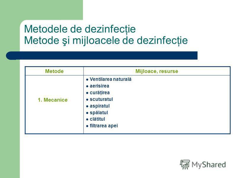 Metodele de dezinfecţie Metode şi mijloacele de dezinfecţie MetodeMijloace, resurse 1. Mecanice Ventilarea naturală aerisirea curăţirea scuturatul aspiratul spălatul clătitul filtrarea apei