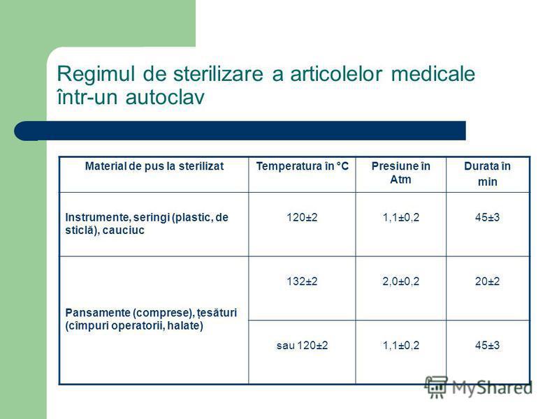 Regimul de sterilizare a articolelor medicale într-un autoclav Material de pus la sterilizatTemperatura în °CPresiune în Atm Durata în min Instrumente, seringi (plastic, de sticlă), cauciuc 120±21,1±0,245±3 Pansamente (comprese), ţesături (cîmpuri op