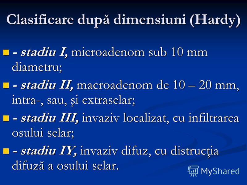 Clasificare după dimensiuni (Hardy) - stadiu I, microadenom sub 10 mm diametru; - stadiu I, microadenom sub 10 mm diametru; - stadiu II, macroadenom de 10 – 20 mm, intra-, sau, şi extraselar; - stadiu II, macroadenom de 10 – 20 mm, intra-, sau, şi ex