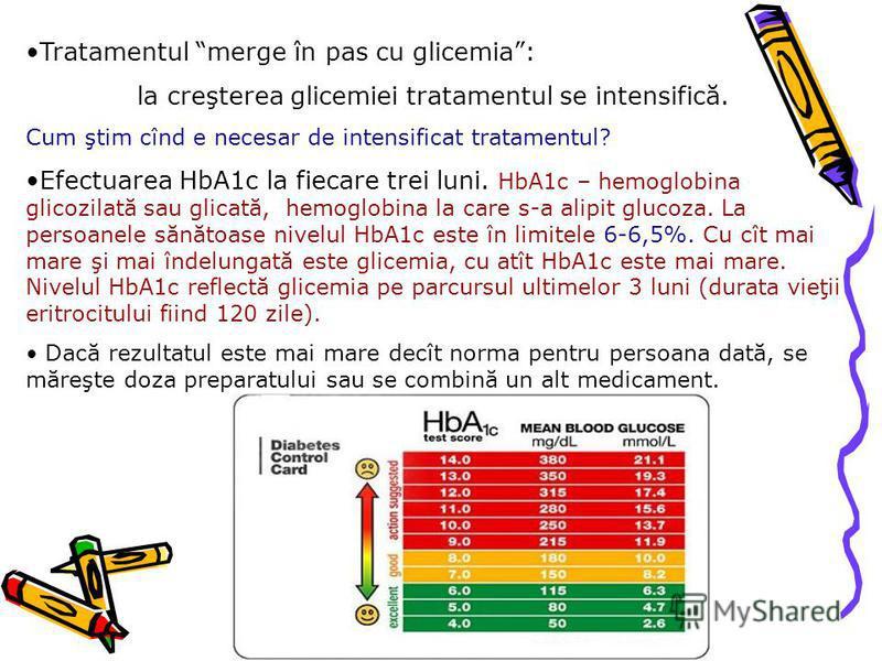 Tratamentul merge în pas cu glicemia: la creşterea glicemiei tratamentul se intensifică. Cum ştim cînd e necesar de intensificat tratamentul? Efectuarea HbA1c la fiecare trei luni. HbA1c – hemoglobina glicozilată sau glicată, hemoglobina la care s-a