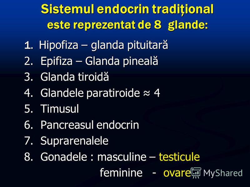 Sistemul endocrin tradiţional este reprezentat de 8 glande: 1. Hipofiza – glanda pituitară 2. Epifiza – Glanda pineală 3. Glanda tiroidă 4. Glandele paratiroide 4 5. Timusul 6. Pancreasul endocrin 7. Suprarenalele 8. Gonadele : masculine – testicule