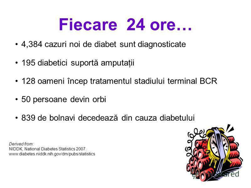 Fiecare 24 ore… 4,384 cazuri noi de diabet sunt diagnosticate 195 diabetici suportă amputaţii 128 oameni încep tratamentul stadiului terminal BCR 50 persoane devin orbi 839 de bolnavi decedează din cauza diabetului Derived from: NIDDK, National Diabe