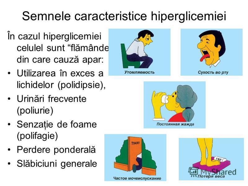 Semnele caracteristice hiperglicemiei În cazul hiperglicemiei celulel sunt flămânde din care cauză apar: Utilizarea în exces a lichidelor (polidipsie), Urinări frecvente (poliurie) Senzaţie de foame (polifagie) Perdere ponderală Slăbiciuni generale