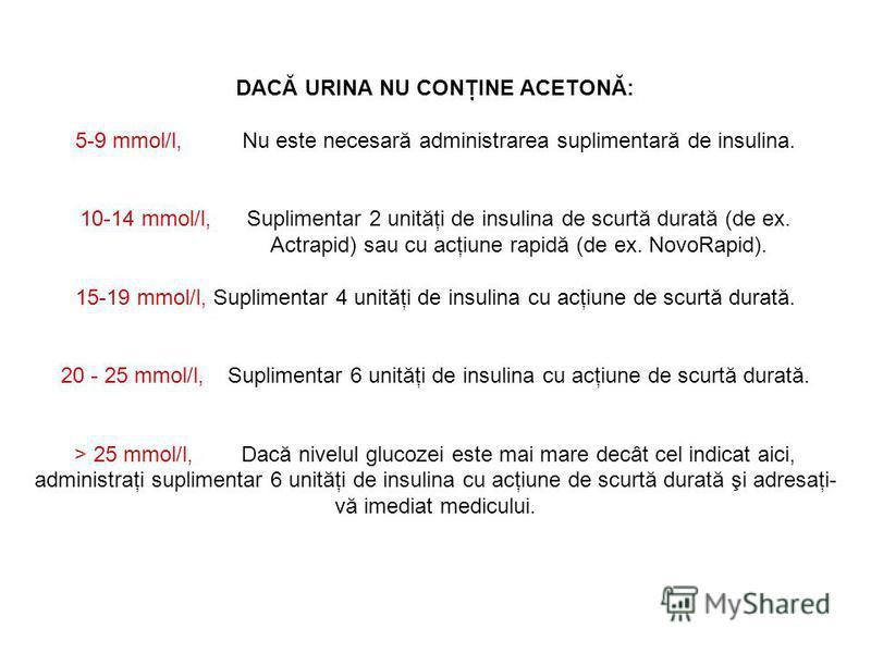 DACĂ URINA NU CONŢINE ACETONĂ: 5-9 mmol/l, Nu este necesară administrarea suplimentară de insulina. 10-14 mmol/l, Suplimentar 2 unităţi de insulina de scurtă durată (de ex. Actrapid) sau cu acţiune rapidă (de ex. NovoRapid). 15-19 mmol/l, Suplimentar