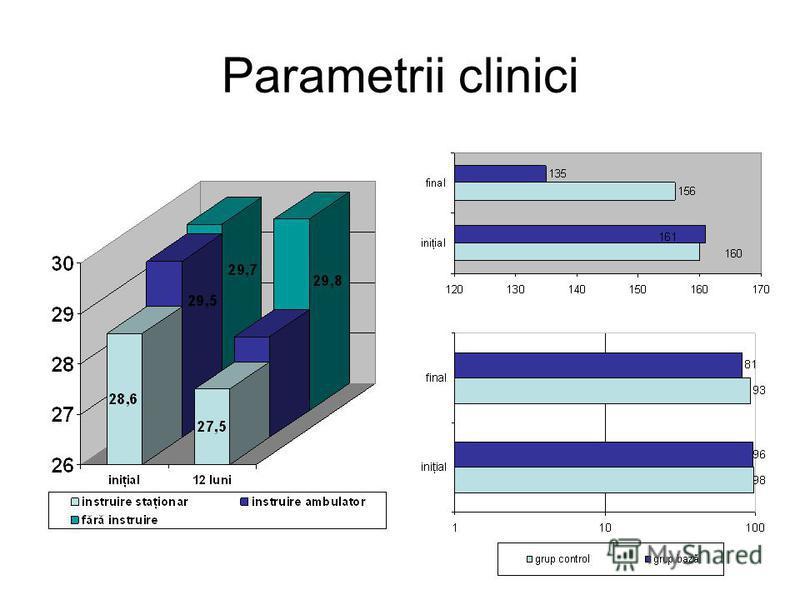 Parametrii clinici