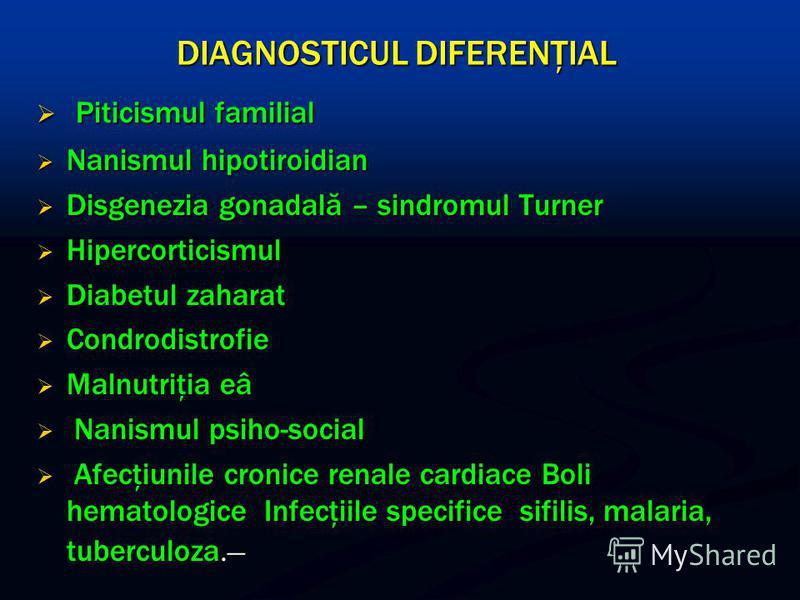 DIAGNOSTICUL DIFERENŢIAL Piticismul familial Piticismul familial Nanismul hipotiroidian Nanismul hipotiroidian Disgenezia gonadală – sindromul Turner Disgenezia gonadală – sindromul Turner Hipercorticismul Hipercorticismul Diabetul zaharat Diabetul z