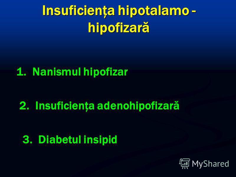 1. Nanismul hipofizar 2. Insuficienţa adenohipofizară 2. Insuficienţa adenohipofizară 3. Diabetul insipid 3. Diabetul insipid