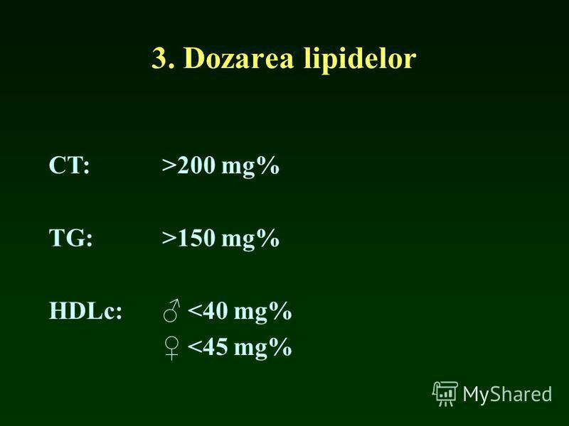 3. Dozarea lipidelor CT: >200 mg% TG: >150 mg% HDLc: <40 mg% <45 mg%