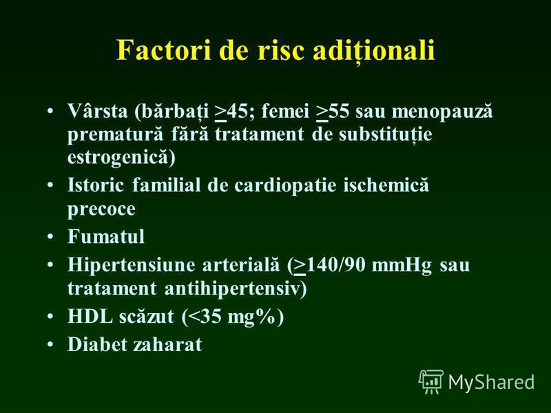 Factori de risc adiţionali Vârsta (bărbaţi >45; femei >55 sau menopauză prematură fără tratament de substituţie estrogenică) Istoric familial de cardiopatie ischemică precoce Fumatul Hipertensiune arterială (>140/90 mmHg sau tratament antihipertensiv
