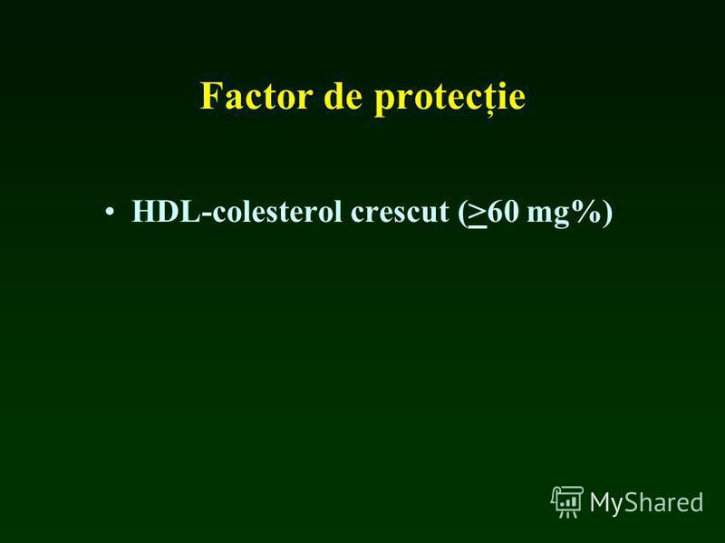 Factor de protecţie HDL-colesterol crescut (>60 mg%)