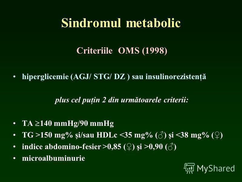 Sindromul metabolic Criteriile OMS (1998) hiperglicemie (AGJ/ STG/ DZ ) sau insulinorezistenţă plus cel puţin 2 din următoarele criterii: TA 140 mmHg/90 mmHg TG >150 mg% şi/sau HDLc <35 mg% () şi <38 mg% () indice abdomino-fesier >0,85 () şi >0,90 ()