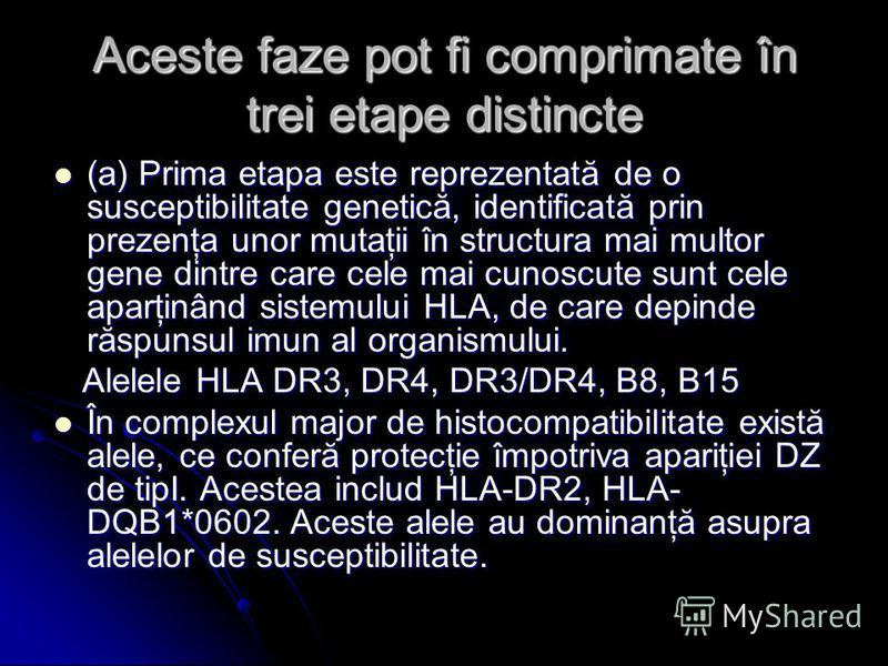 Aceste faze pot fi comprimate în trei etape distincte (a) Prima etapa este reprezentată de o susceptibilitate genetică, identificată prin prezenţa unor mutaţii în structura mai multor gene dintre care cele mai cunoscute sunt cele aparţinând sistemulu