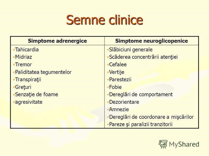 Semne clinice Simptome adrenergice Simptome neuroglicopenice Tahicardia Tahicardia Midriaz Midriaz Tremor Tremor Paliditatea tegumentelor Paliditatea tegumentelor Transpiraţii Transpiraţii Greţuri Greţuri Senzaţie de foame Senzaţie de foame agresivit