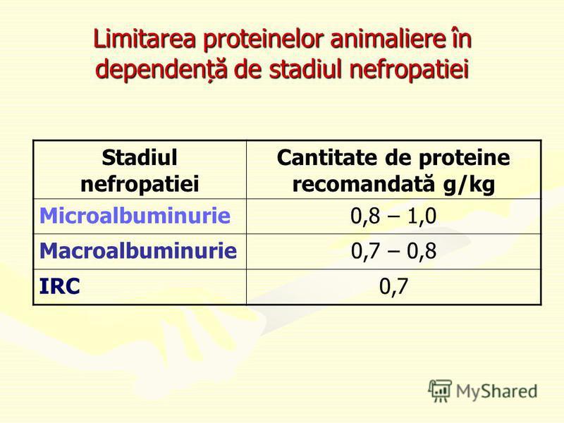 Limitarea proteinelor animaliere în dependență de stadiul nefropatiei Stadiul nefropatiei Cantitate de proteine recomandată g/kg Microalbuminurie0,8 – 1,0 Macroalbuminurie0,7 – 0,8 IRC0,7