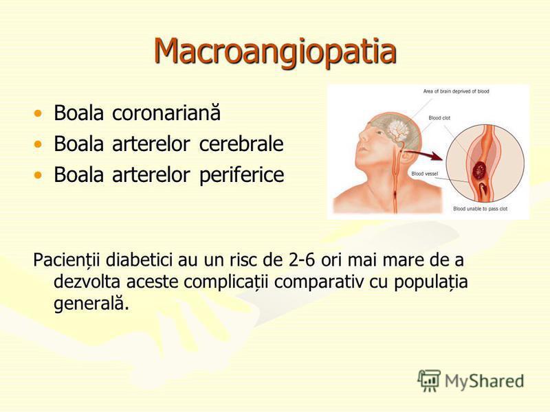 Macroangiopatia Boala coronarianăBoala coronariană Boala arterelor cerebraleBoala arterelor cerebrale Boala arterelor perifericeBoala arterelor periferice Pacienții diabetici au un risc de 2-6 ori mai mare de a dezvolta aceste complicații comparativ