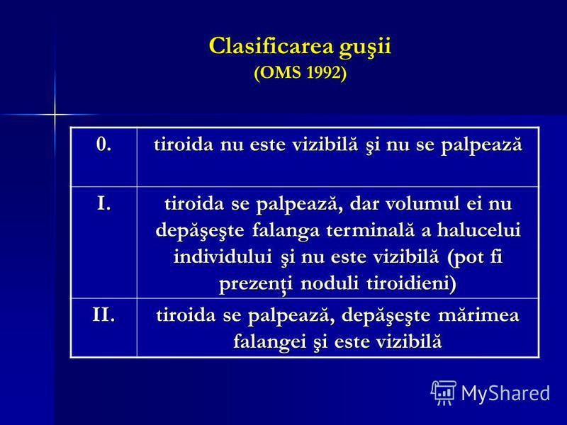 Clasificarea guşii (OMS 1992) 0. tiroida nu este vizibilă şi nu se palpează I. tiroida se palpează, dar volumul ei nu depăşeşte falanga terminală a halucelui individului şi nu este vizibilă (pot fi prezenţi noduli tiroidieni) II. tiroida se palpează,