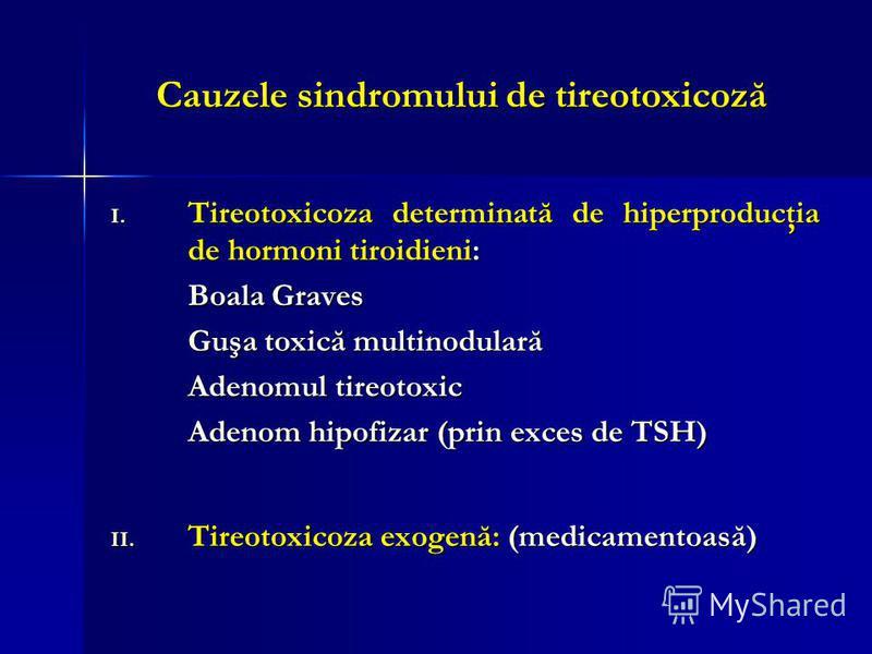 I. Tireotoxicoza determinată de hiperproducţia de hormoni tiroidieni: Boala Graves Guşa toxică multinodulară Adenomul tireotoxic Adenom hipofizar (prin exces de TSH) II. Tireotoxicoza exogenă: (medicamentoasă) Cauzele sindromului de tireotoxicoză