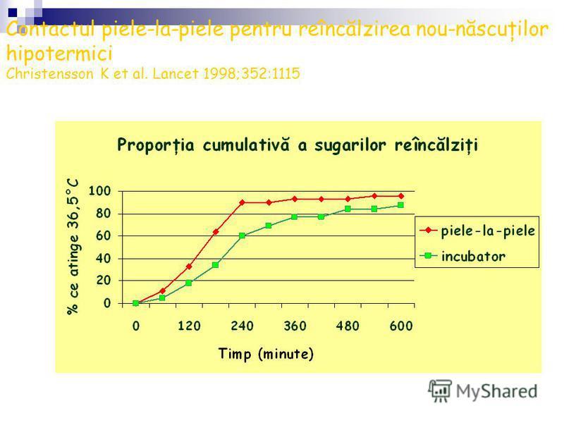 Contactul piele-la-piele pentru reîncălzirea nou-născuţilor hipotermici Christensson K et al. Lancet 1998;352:1115
