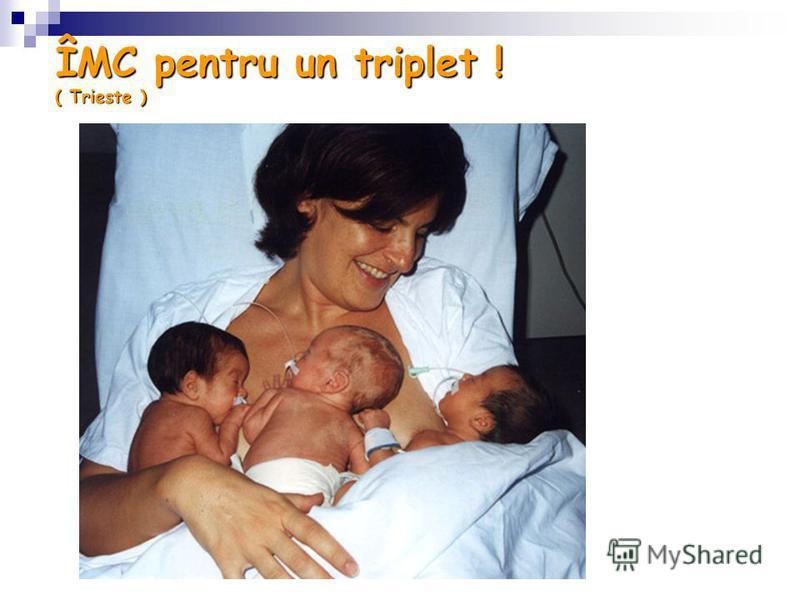ÎMC pentru un triplet ! ( Trieste )