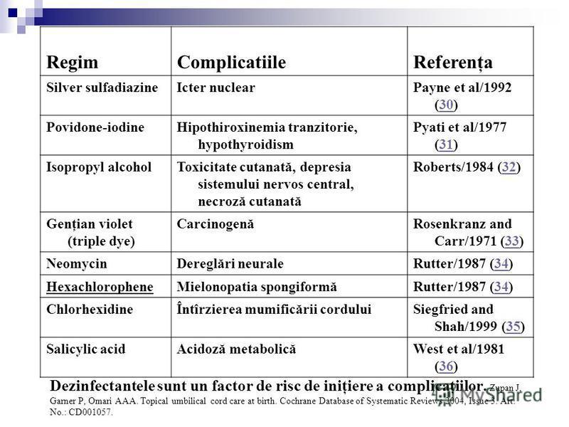 Dezinfectantele sunt un factor de risc de iniţiere a complicaţiilor. Zupan J, Garner P, Omari AAA. Topical umbilical cord care at birth. Cochrane Database of Systematic Reviews 2004, Issue 3. Art. No.: CD001057. RegimComplicatiileReferenţa Silver sul
