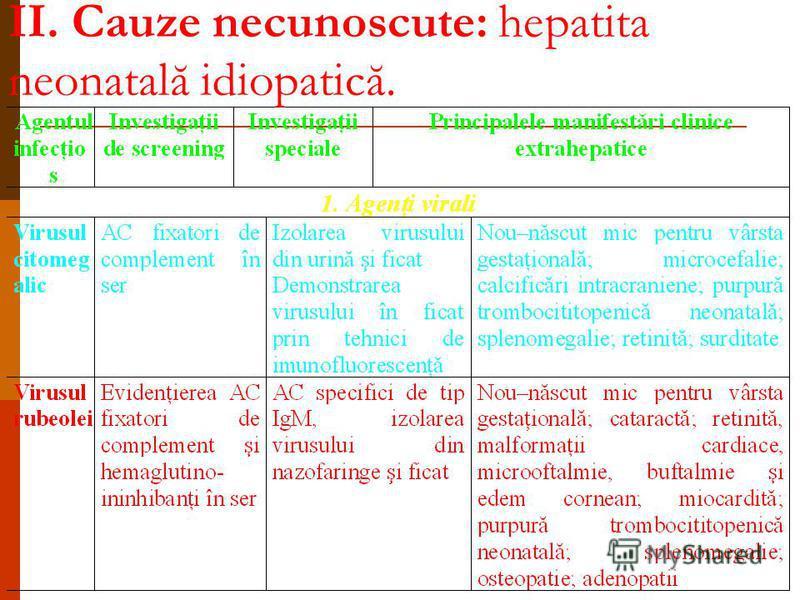II. Cauze necunoscute: hepatita neonatală idiopatică.