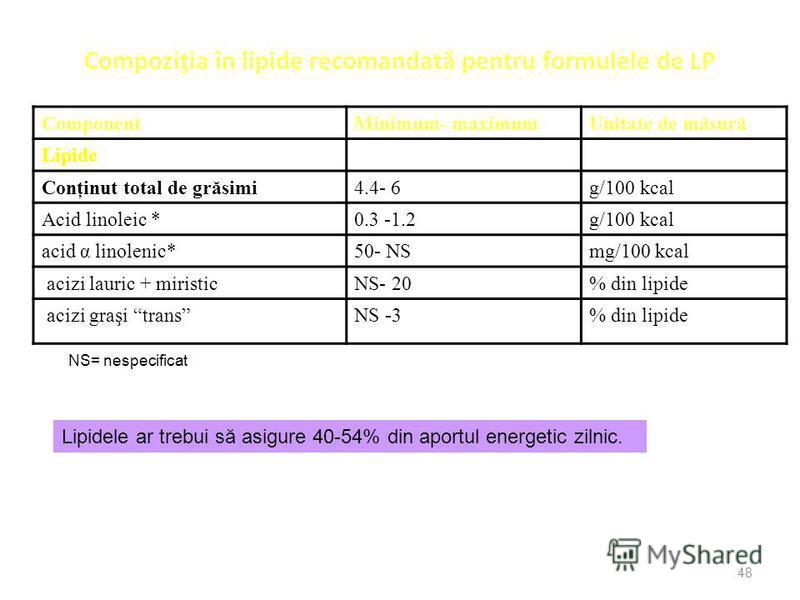 48 Compoziţia în lipide recomandat ă pentru formulele de LP ComponentMinimum- maximumUnitate de măsură Lipide Conţinut total de grăsimi4.4- 6g/100 kcal Acid linoleic *0.3 -1.2g/100 kcal acid α linolenic*50- NSmg/100 kcal acizi lauric + miristicNS- 20