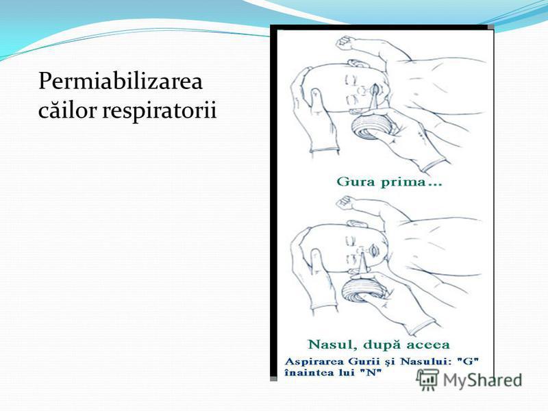 Permiabilizarea căilor respiratorii