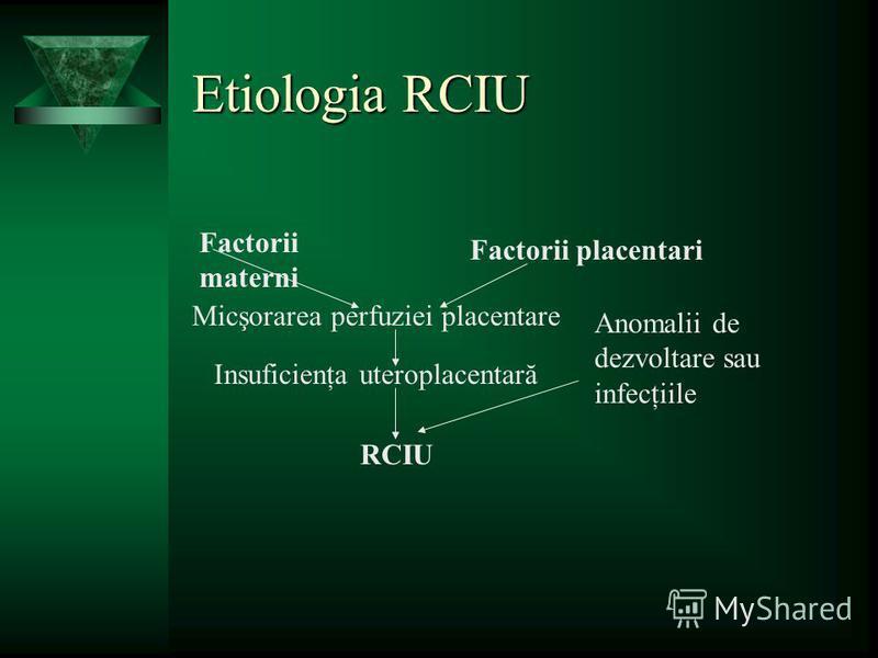 Factorii materni Factorii placentari Micşorarea perfuziei placentare RCIU Anomalii de dezvoltare sau infecţiile Insuficienţa uteroplacentară Etiologia RCIU