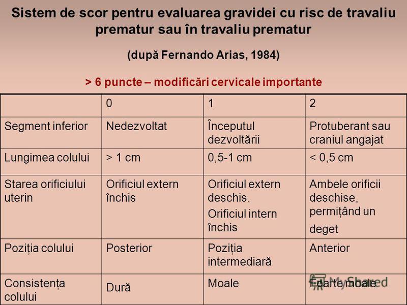 Sistem de scor pentru evaluarea gravidei cu risc de travaliu prematur sau în travaliu prematur (după Fernando Arias, 1984) > 6 puncte – modificări cervicale importante 012 Segment inferiorNedezvoltatÎnceputul dezvoltării Protuberant sau craniul angaj