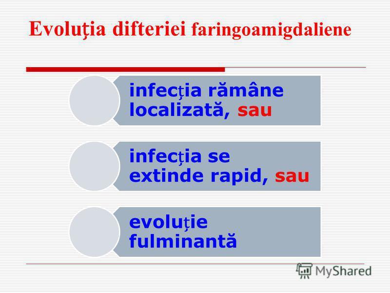 Evoluia difteriei faringoamigdaliene infecia rămâne localizată, sau infecia se extinde rapid, sau evoluie fulminantă