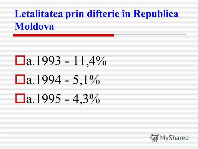 Letalitatea prin difterie în Republica Moldova a.1993 - 11,4% a.1994 - 5,1% a.1995 - 4,3%