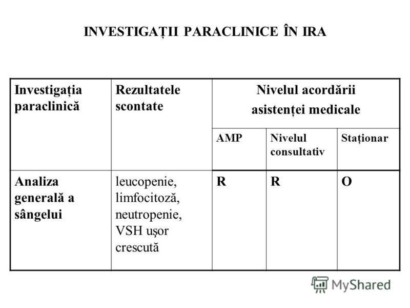 INVESTIGAŢII PARACLINICE ÎN IRA Investigaţia paraclinică Rezultatele scontate Nivelul acordării asistenţei medicale AMPNivelul consultativ Staţionar Analiza generală a sângelui leucopenie, limfocitoză, neutropenie, VSH uşor crescută RRO