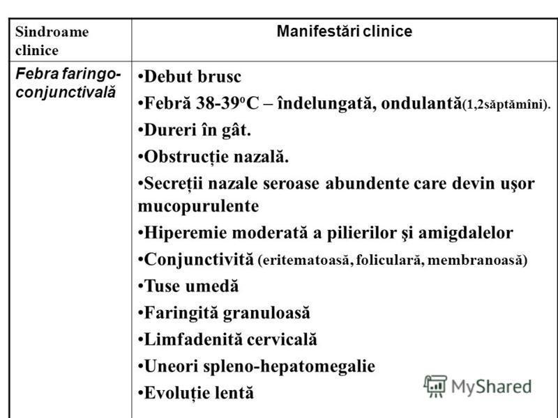Sindroame clinice Manifestări clinice Febra faringo- conjunctivală Debut brusc Febră 38-39 o C – îndelungată, ondulantă (1,2săptămîni). Dureri în gât. Obstrucţie nazală. Secreţii nazale seroase abundente care devin uşor mucopurulente Hiperemie modera