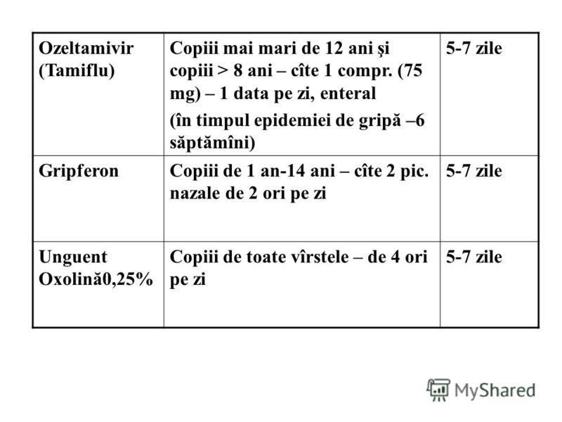 Ozeltamivir (Tamiflu) Copiii mai mari de 12 ani şi copiii > 8 ani – cîte 1 compr. (75 mg) – 1 data pe zi, enteral (în timpul epidemiei de gripă –6 săptămîni) 5-7 zile GripferonCopiii de 1 an-14 ani – cîte 2 pic. nazale de 2 ori pe zi 5-7 zile Unguent