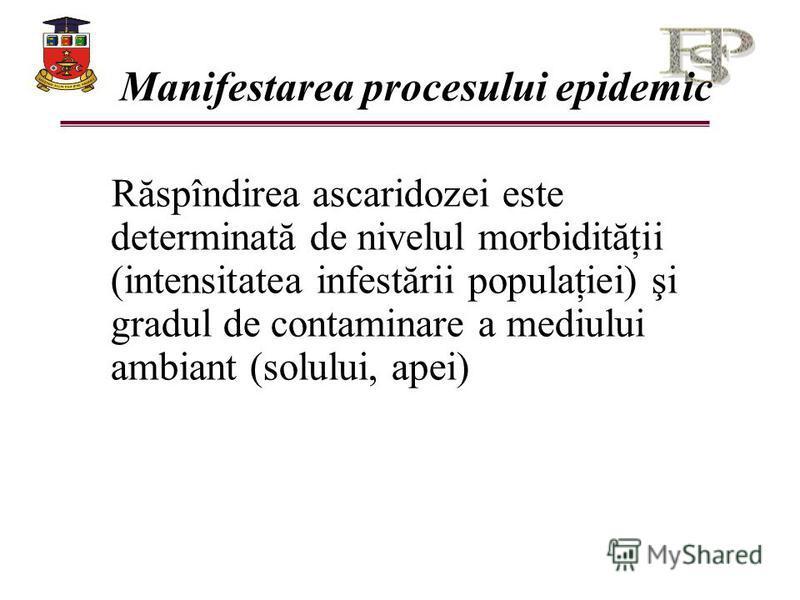 Manifestarea procesului epidemic Răspîndirea ascaridozei este determinată de nivelul morbidităţii (intensitatea infestării populaţiei) şi gradul de contaminare a mediului ambiant (solului, apei)