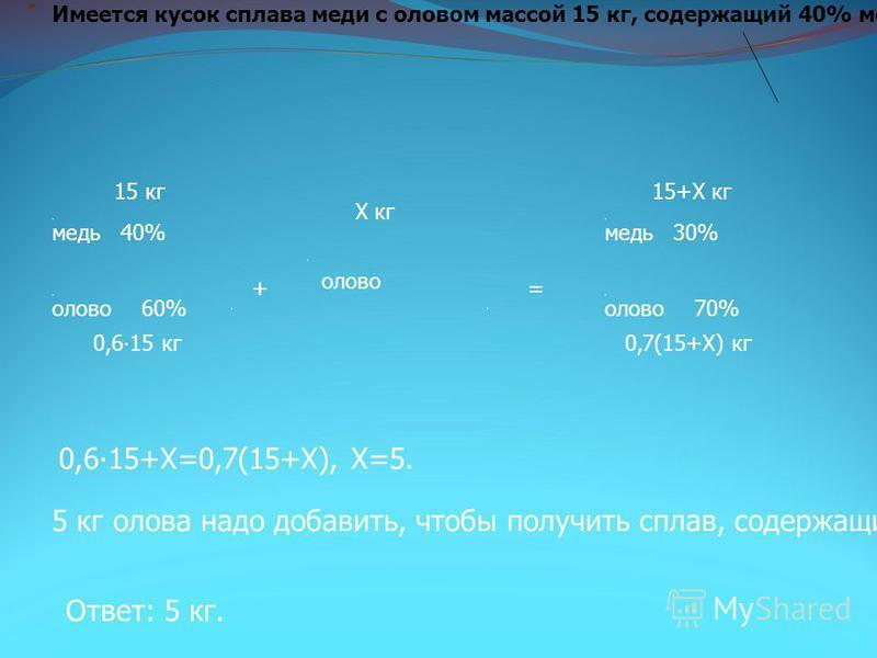 медь олово медь олово 15+Х кг 70%60% 15 кг Х кг 0,615 кг 0,7(15+Х) кг += 0,615+Х=0,7(15+Х), Х=5. 5 кг олова надо добавить, чтобы получить сплав, содержащий 30% меди. Ответ: 5 кг. Имеется кусок сплава меди с оловом массой 15 кг, содержащий 40% меди. С