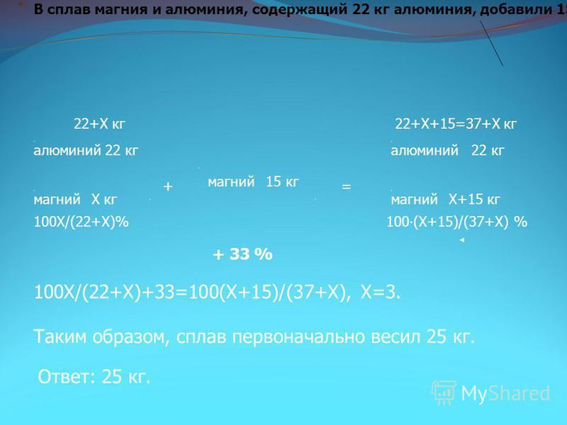 алюминий магний алюминий магний 22+Х+15=37+Х кг Х+15 кгХ кг 22+Х кг 100(Х+15)/(37+Х) % += 100Х/(22+Х)+33=100(Х+15)/(37+Х), Х=3. Таким образом, сплав первоначально весил 25 кг. Ответ: 25 кг. В сплав магния и алюминия, содержащий 22 кг алюминия, добави