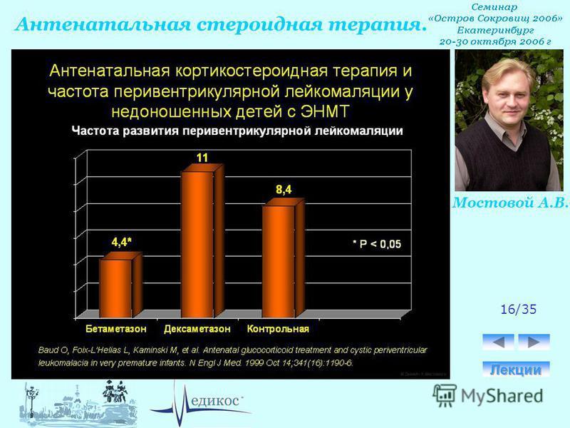 Антенатальная стероидная терапия. Мостовой А.В. 16/35