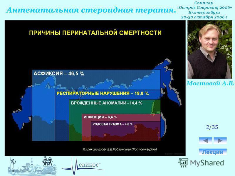 Антенатальная стероидная терапия. Мостовой А.В. 2/35