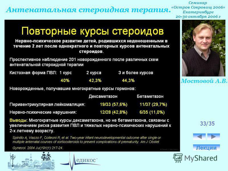 Антенатальная стероидная терапия. Мостовой А.В. 33/35