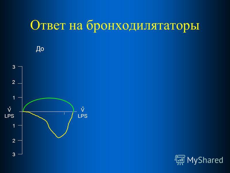Ответ на бронходилятаторы 2 1 1 2 3 3 V LPS. До V LPS.