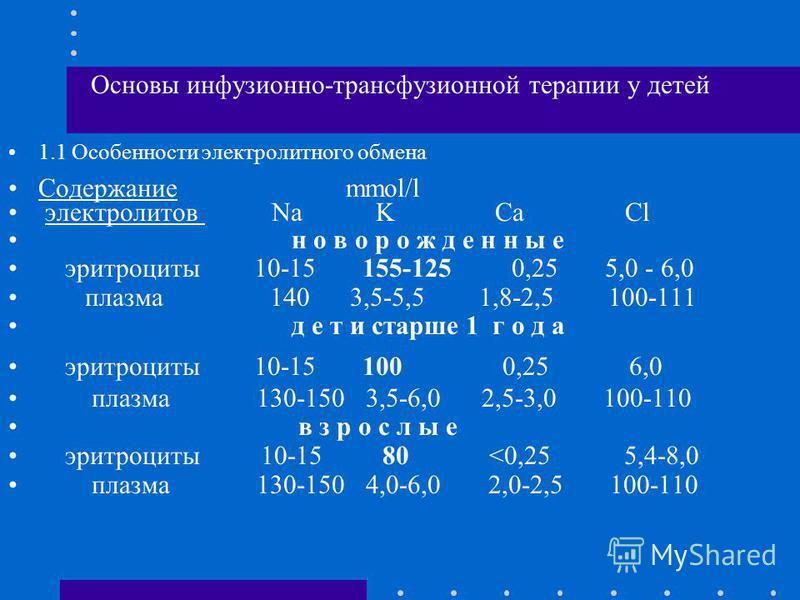 Основы инфузионно-трансфузионной терапии у детей 1.1 Особенности электролитного обмена Содержание mmol/l электролитв Na K Ca Cl н о в о р о ж д е н н ы е эритроциты 10-15 155-125 0,25 5,0 - 6,0 плазма 140 3,5-5,5 1,8-2,5 100-111 д е т и старше 1 г о