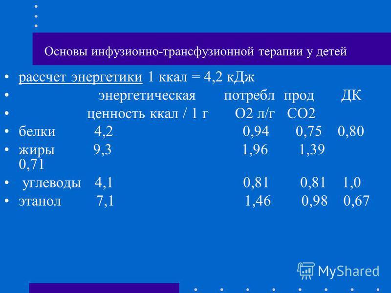 Основы инфузионно-трансфузионной терапии у детей рассчет энергетики 1 ккал = 4,2 к Дж энергетическая потребл прод ДК ценность ккал / 1 г О2 л/г СО2 белки 4,2 0,94 0,75 0,80 жиры 9,3 1,96 1,39 0,71 углеводы 4,1 0,81 0,81 1,0 этанол 7,1 1,46 0,98 0,67