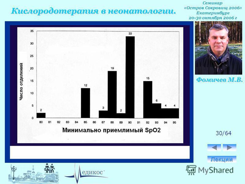 Кислородотерапия в неонатологии. Фомичев М.В. 30/64